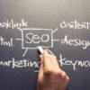 ブログの記事を構築する時の思考方法ーアクセスを集めるブログ記事ー
